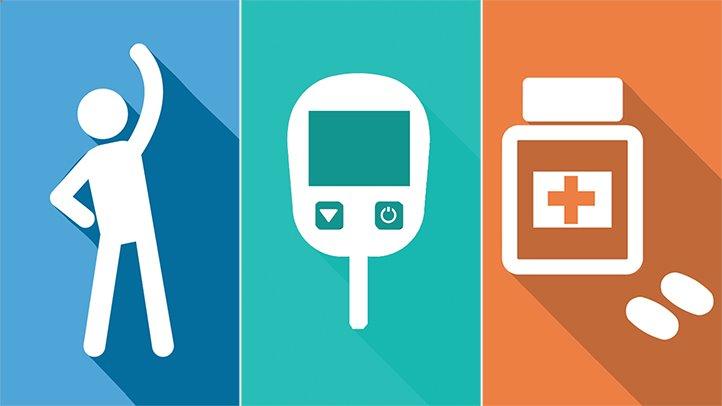 Diabetes: entenda melhor sobre a doença e como conscientizar seus colaboradores!